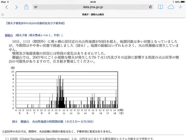 気象庁からは9/11にこんな内容で、注意喚起があったのね。 http://t.co/Qy9cICEqxk