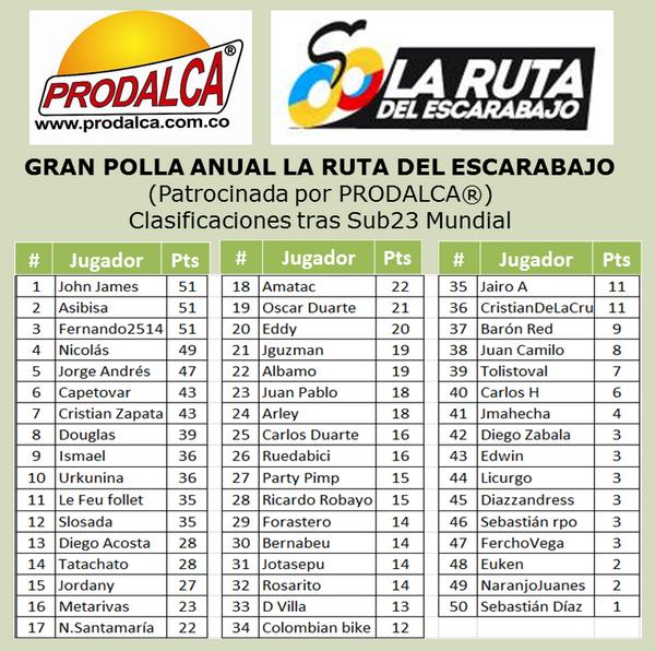 Polla Clasico RCN - Válida 31/36 Gran Polla Anual Prodalca - Página 2 ByjhlRUCQAAUNeR