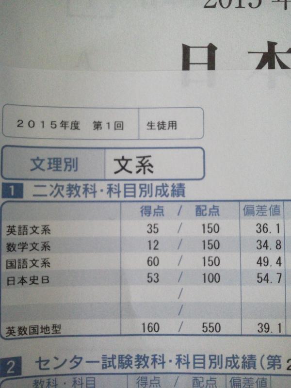 オープン 河合塾 京 大