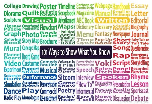 A5. #tpepchat 101 ways to show what you know ---> http://t.co/ilRgPHkBEk