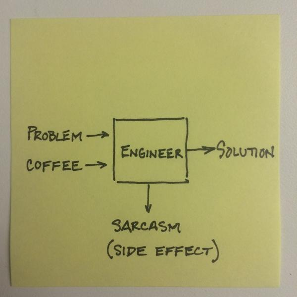 "MT @mpetazzoni: Proof that engineers are not purely functional (redrawn from @jakemcgraw) http://t.co/tpjylcuOSy"" <<accurate"