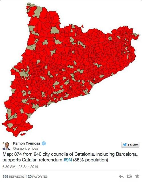 Majority of Catalonia wants to vote on independence from Spain -- but federal gov may block http://t.co/dMHODwQrZ7 http://t.co/EqtKQ3PLHf