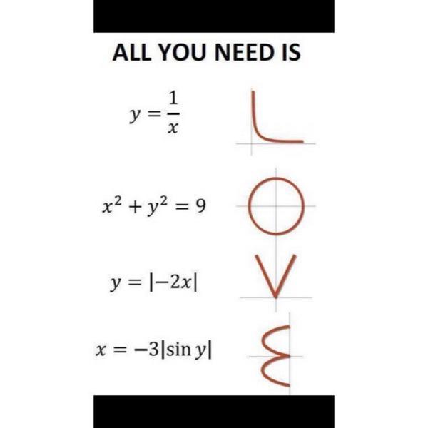 Math Love Jokes Www Pixshark Com Images Galleries With