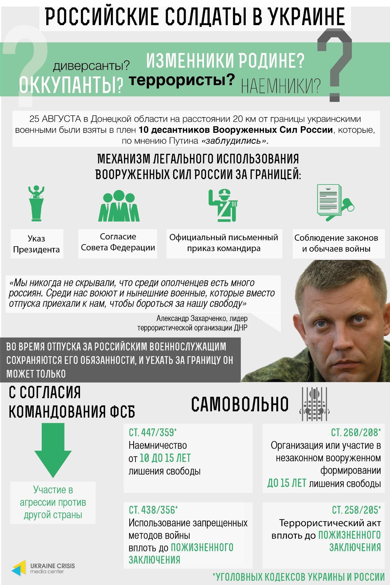 """Утром террористы вновь атаковали аэропорт Донецка, используя танки и """"Грады"""", - пресс-центр АТО - Цензор.НЕТ 6696"""