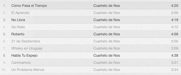 Aquí están, estos son, los 10 nuevos temas del nuevo álbum del @cuartetodenos #HablaTuEspejo Disponible en iTunes http://t.co/KpevJFIDJ4