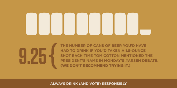 There were jokes made today about taking a shot each time Tom Cotton mentioned the President. (Don't try it.) #ARsen http://t.co/une8XSKNrg