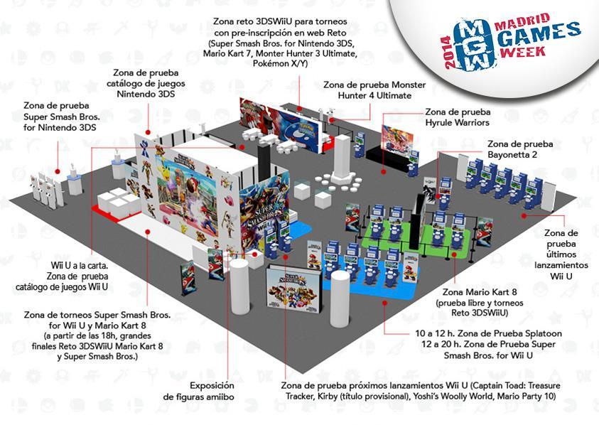 Mapa Nintendo Madrid Games Week