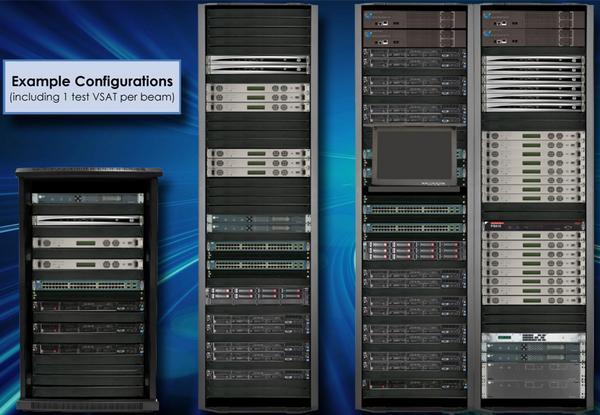 EMC Satcom Technologies