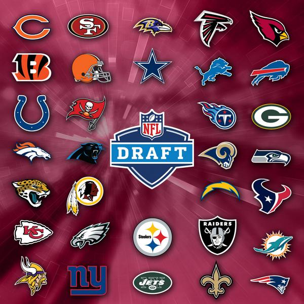 All Team Of The Seasons: If The Season Ended Today... 2015 #nfldraft Order And