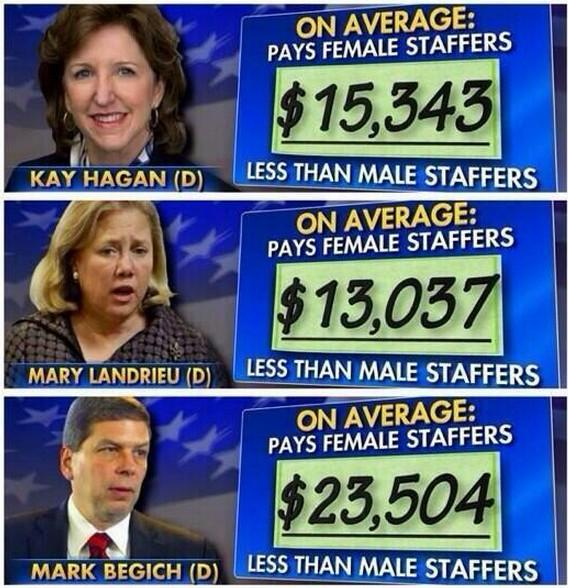 ".@ABC11_WTVD: Why didn't you ask Hagan in your ""equal pay"" interview today about issues in her campaign?#ncsen #ncpol http://t.co/FM1B7z6Mrk"