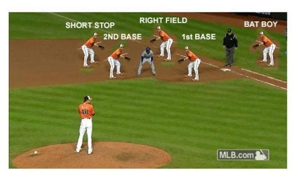 The Orioles be like...   #Royals #TakeTheCrown #BeRoyalKC http://t.co/CmpvrGVhfQ