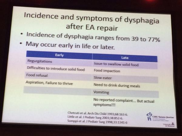 Gulp. Day 2 #inoea starts w dyspgagia (diff swallowing). '13 study of #esophagealatresia patients: 80% had symptoms http://t.co/itPPdlPj5k