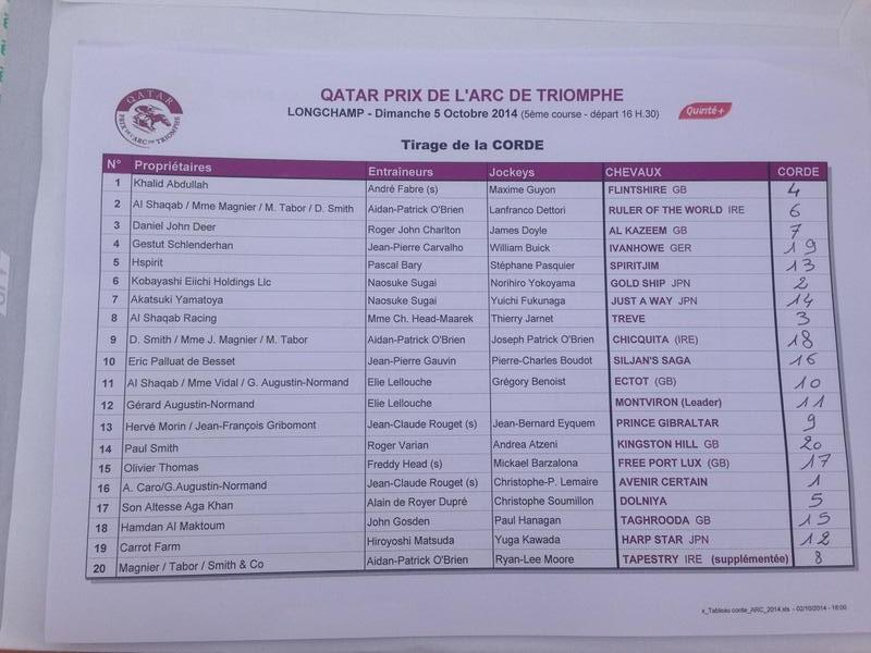 Arc Draw: Any the wiser?