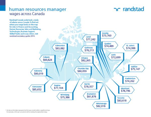 Randstad Canada on Twitter: