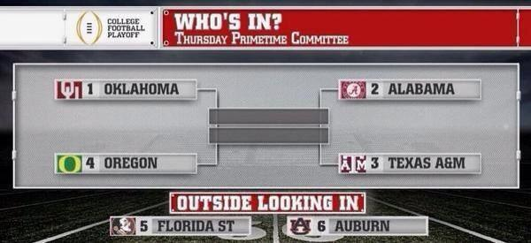 I guess ESPN is gonna have to re do this graphic !?   Someone tell the committee !!  #lovetheplayoff http://t.co/CpkZAjAFeG