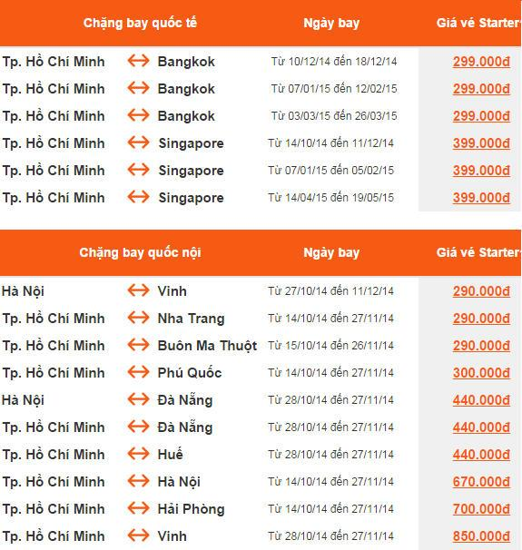 how to get a jetstar tax invoice