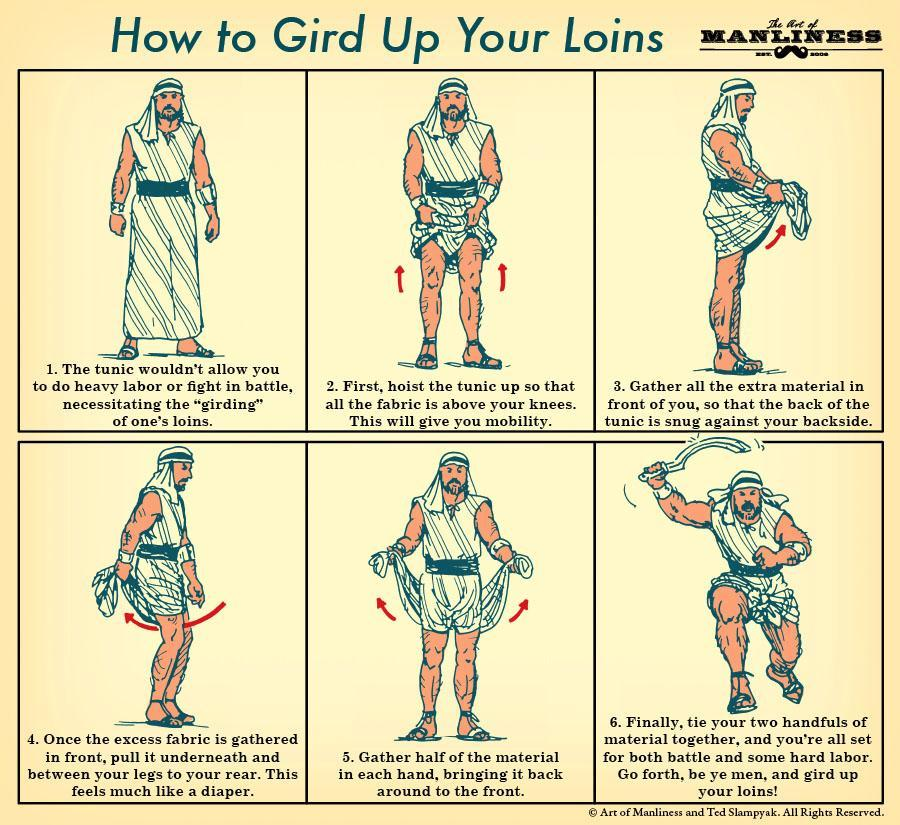 How To Gird Up Your Loins BzLK4GLIAAENK8s