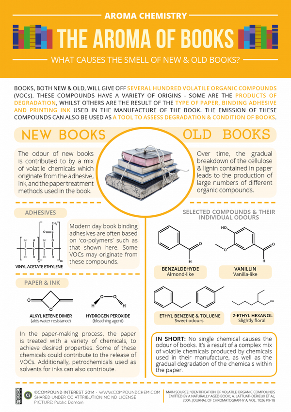 What causes the smell of new and old books? http://t.co/F6QznIJJQy