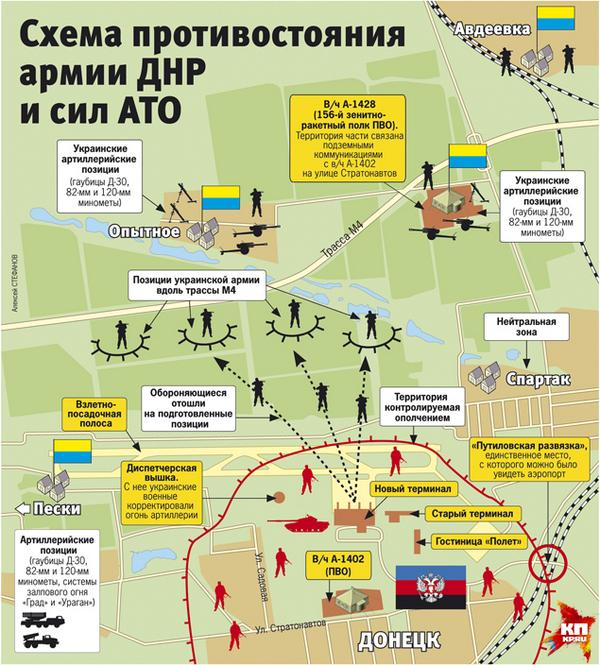 Rob S on Twitter Latest proRussian map of battle for Donetsk
