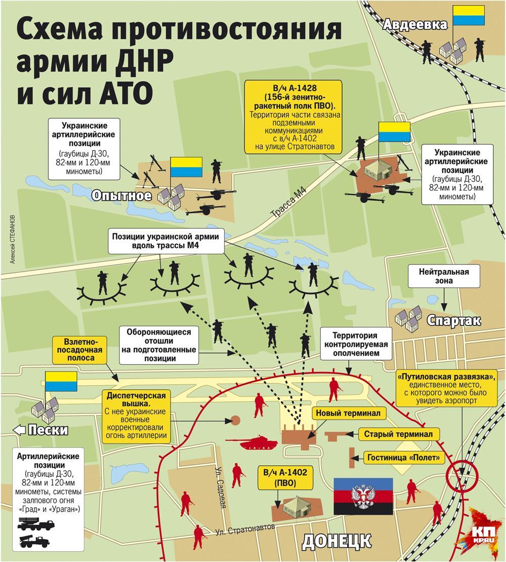 Утром террористы вновь штурмовали аэропорт Донецка. Ситуация под контролем украинских воинов, - пресс-центр АТО - Цензор.НЕТ 5367