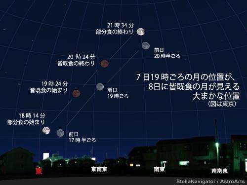 10月8日皆既月食直前チェック http://t.co/gf8oAQQ3hd いよいよあさって。いつどこでどう見るか、当日までに抑えておきたい直前ダイジェスト。特集サイト→  http://t.co/uXeI9BCoH2 http://t.co/FcBsioymq3