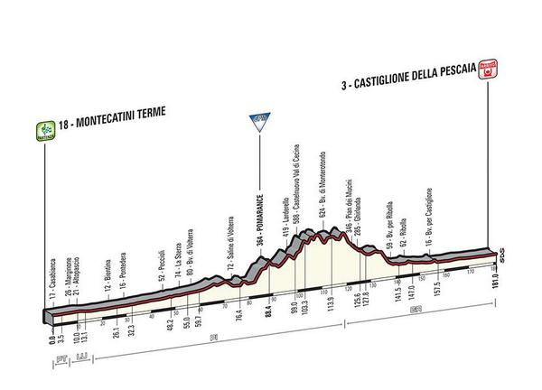 Giro d'Italia 2015 BzRPxZ9IAAAGCwh