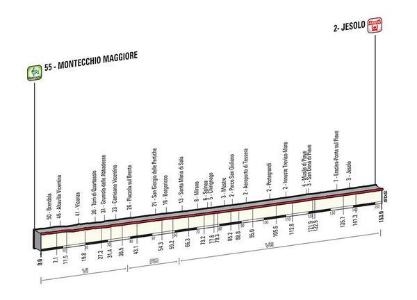 Giro d'Italia 2015 BzRQys8IcAAn1Lw