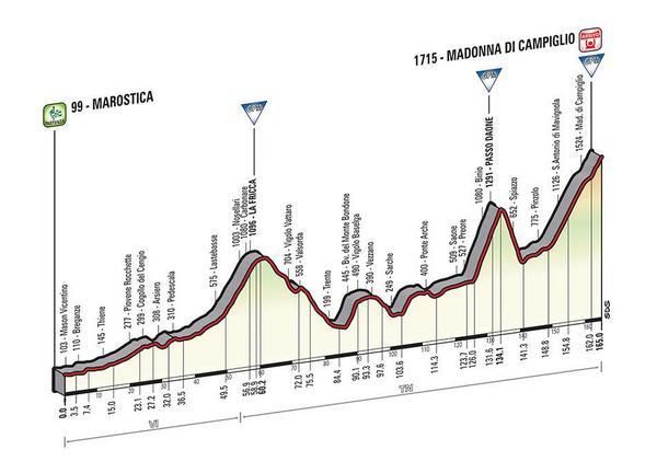 Giro d'Italia 2015 BzRRS-GIQAEc6Rx