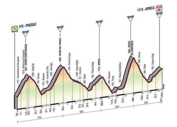 Giro d'Italia 2015 BzRRcrmIAAA-iPW