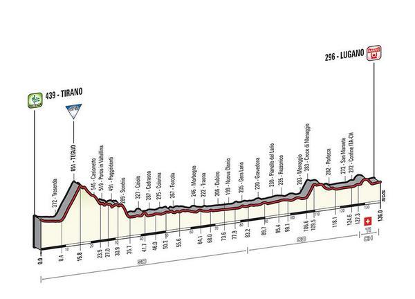 Giro d'Italia 2015 BzRRlZ9IQAAQQHQ