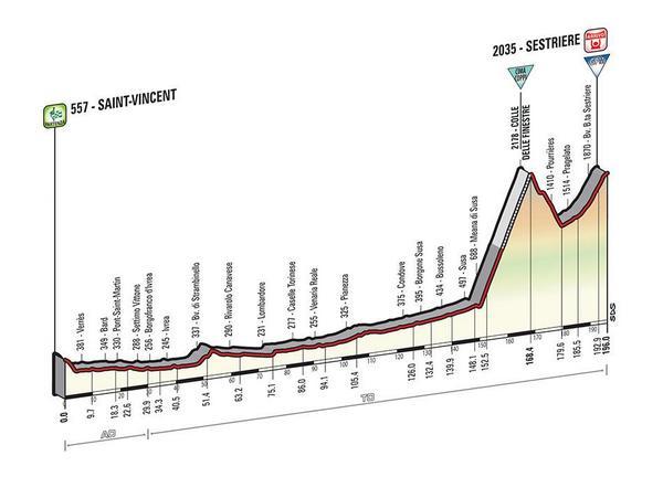 Giro d'Italia 2015 BzRSDHAIAAAEgXG