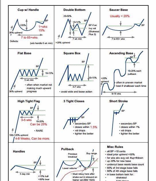 Forex trader's cheat sheet.pdf