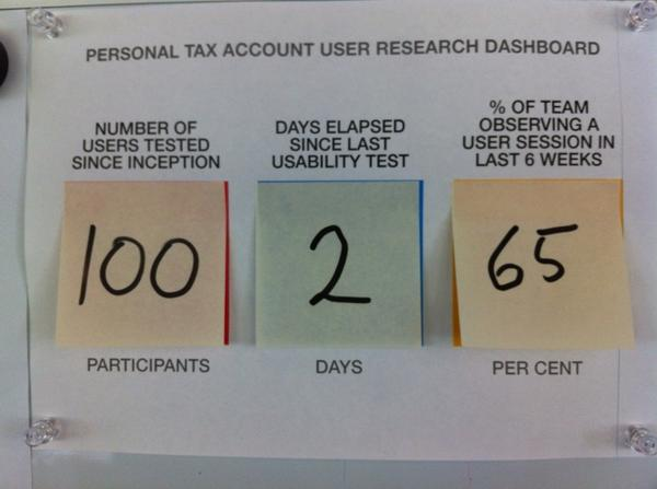 Brilliant! RT @leisa: User Research metrics that matter in HMRC's Digital Centre. Nice work :) via @userfocus http://t.co/gsfFIMkpTC
