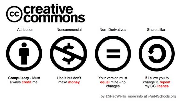 A whole-School Issue: Safer schools with Creative Commons: http://t.co/LfVzRboGG5 @CC_Aotearoa #ulearn14 http://t.co/TB53Ie0riX