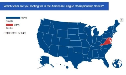 Looks like the @Royals have a few people rooting for them. http://t.co/j02enfbm91