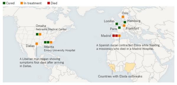 De los trece repatriados con ébola sólo dos han muerto. Los dos en España http://t.co/aNskI6r3qf http://t.co/ogUXV6tBEM