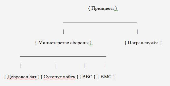 """Вооруженный самозванец из """"Айдара"""" похитил журналистку и угрожал ей расправой, - Геращенко - Цензор.НЕТ 116"""