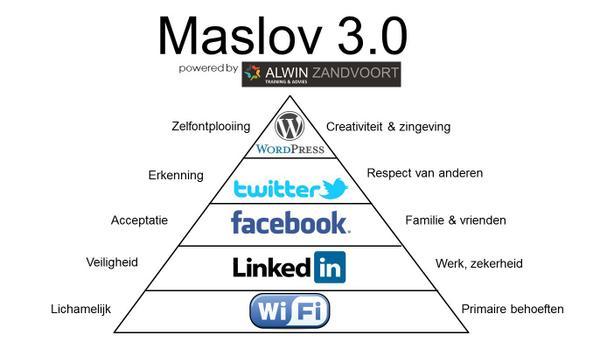 Maslov 3.0 http://t.co/yzJZAnCSST #aanrader #trends #socialmedia http://t.co/wVGWyXu0br