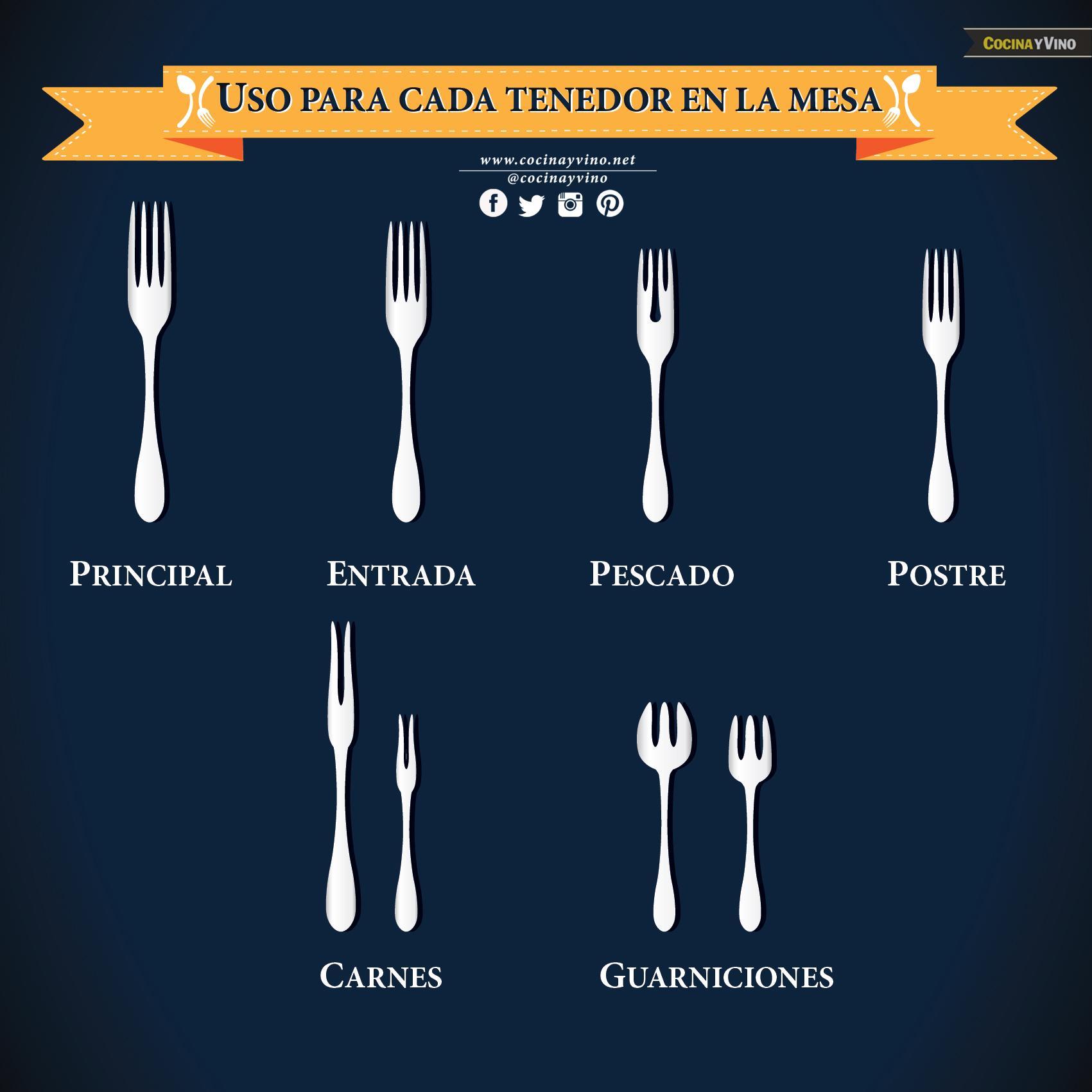 Cocina y vino on twitter infograf a los distintos for Tipos de cocina