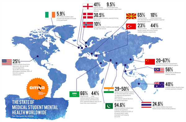 AMSA Australia On Twitter This Incredible Infographic Depicts Mental Health Worldwide To Celebrate World Day BlueWeek WMHD