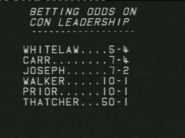 """Next Tory leader"" odds in October 1974. A reminder that favourites seldom win. Within 6 months, Thatcher was leader. http://t.co/6r7uRG4cCl"