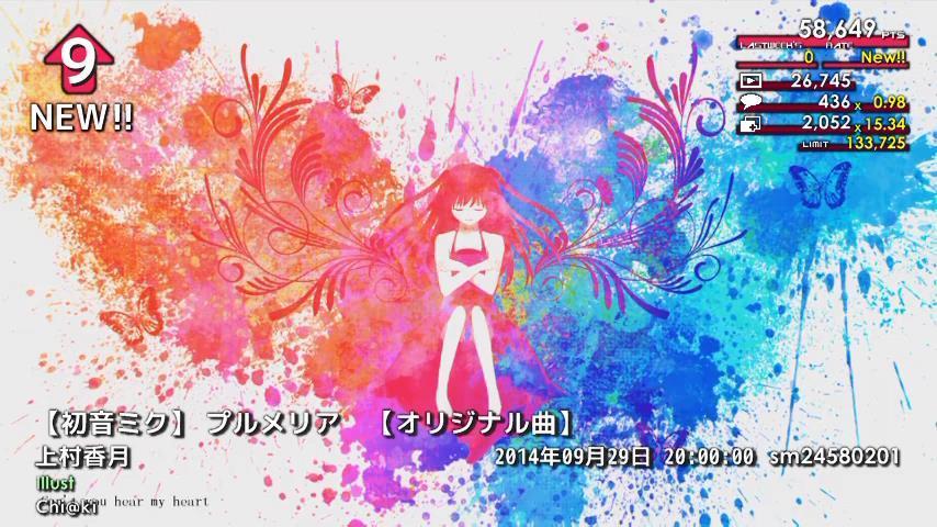 週刊VOCALOIDとUTAUランキング #366・308 [Vocaloid Weekly Ranking #366] BzuA5bVCcAAIqSw
