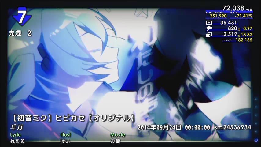 週刊VOCALOIDとUTAUランキング #366・308 [Vocaloid Weekly Ranking #366] BzuBTsWCEAAU43u