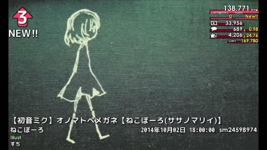 週刊VOCALOIDとUTAUランキング #366・308 [Vocaloid Weekly Ranking #366] BzuEPUECYAIQw-H