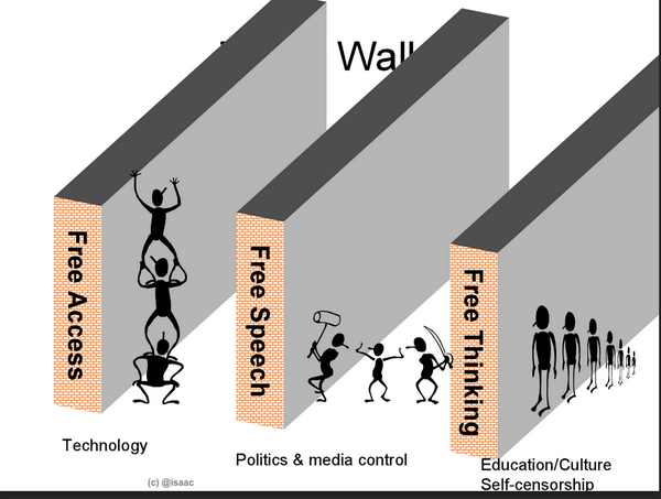 .@nytchinese @AndrewJacobsNYT Three walls prevent Chinese youth from understanding #OccupyCentral counterparts http://t.co/XQhOiWvipe