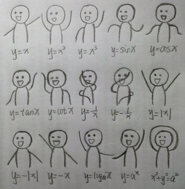sunday morning math exercises... :-) http://t.co/Xrko6wqEFE