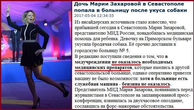 Россия не будет выполнять решение Комитета министров Совета Европы по Крыму, - МИД РФ - Цензор.НЕТ 6356