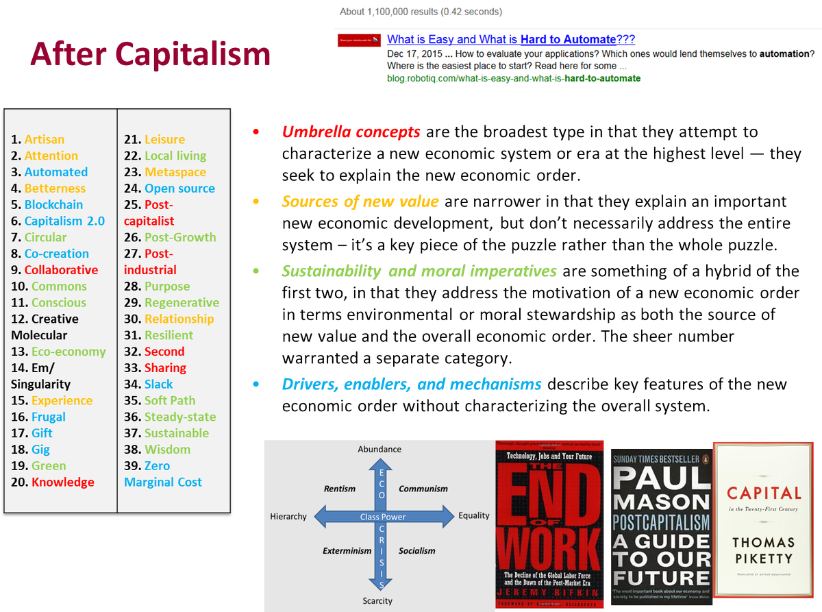 Key features of capitalism. Capitalism: Definition ...
