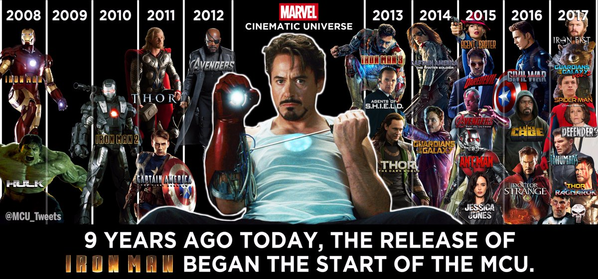 mcu news amp tweets on twitter quot2008s iron man launched