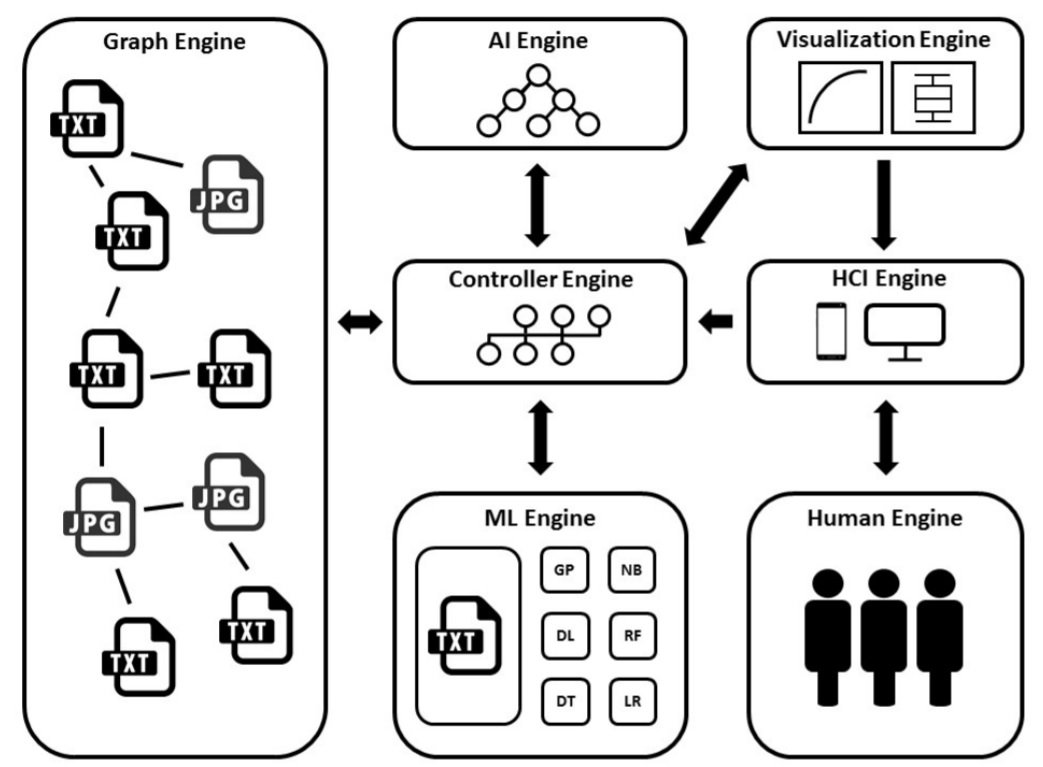 test Twitter Media - A preliminary description of our new system for accessible #artificialintelligence is up on #arXiv https://t.co/hj6RE7EKia #machinelearning https://t.co/Hy6ZyTKPvV